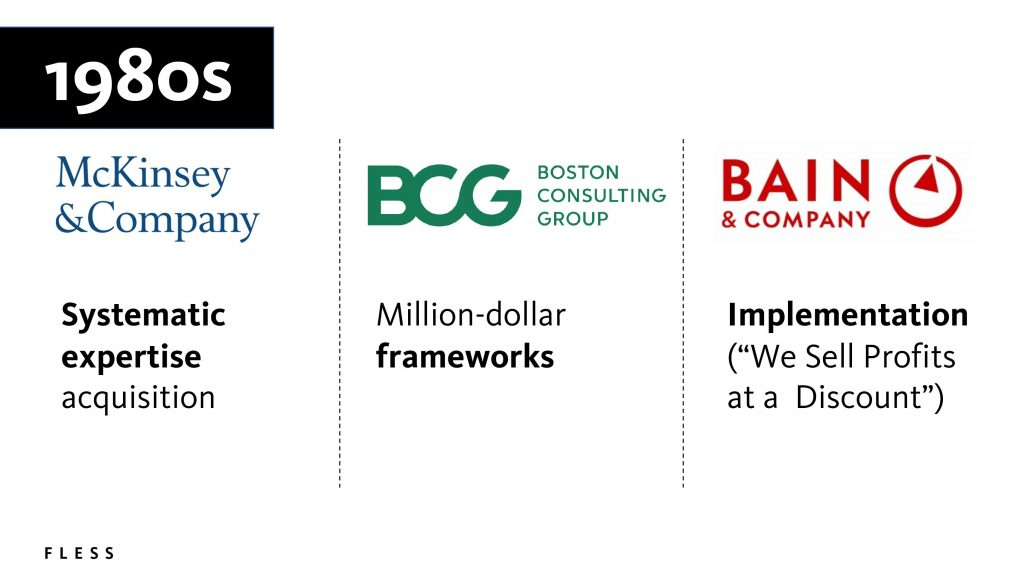 Distinctive features of McKinsey, Bain, and BCG in 1980-90s